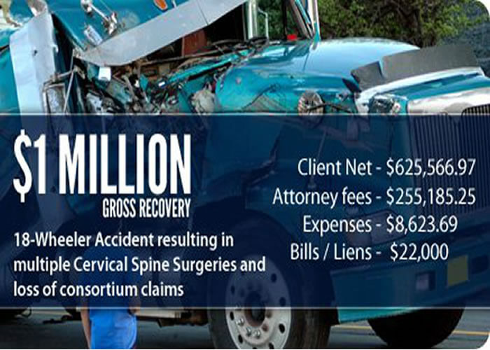 18-Wheeler Accident resulting in multiple Cervical Spine Surgeries and loss of consortium claims.