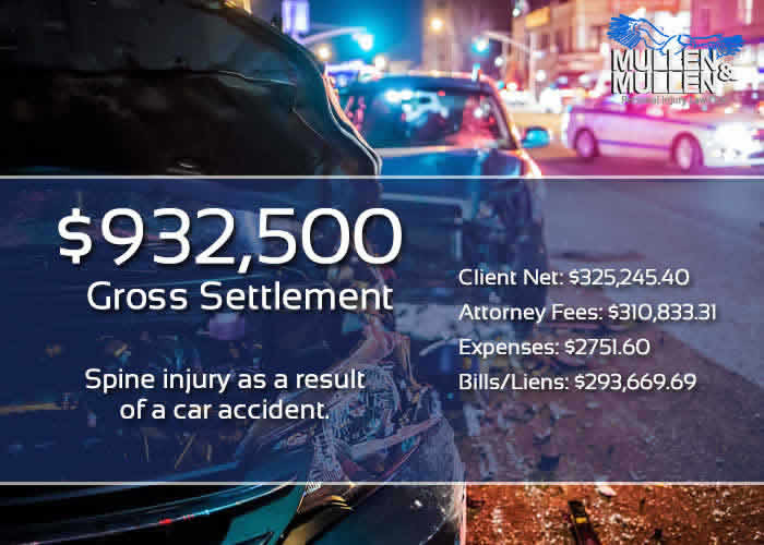 $932,500 Gross Settlement for Spine injury as a result of a car accident.