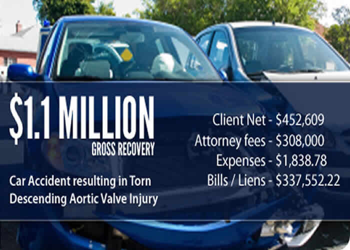 $1,100,000 Settlement for Car Accident Injury