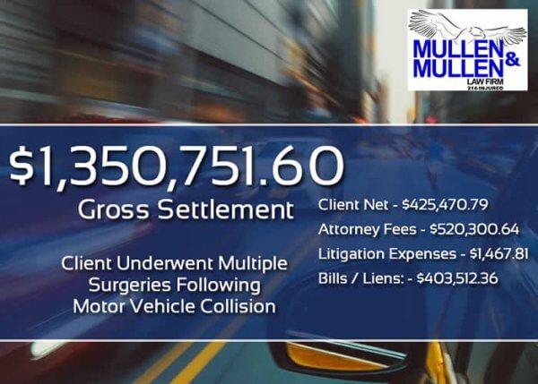 $1,350,751.60 Personal Injury Verdict for Client Hurt in Car Accident Requiring Multiple Surgeries