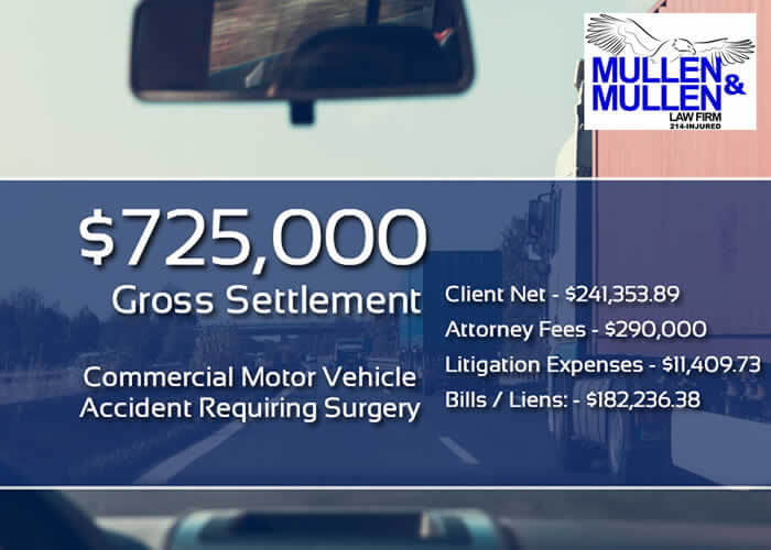 $725,000 Verdict for Client Who Required Surgery